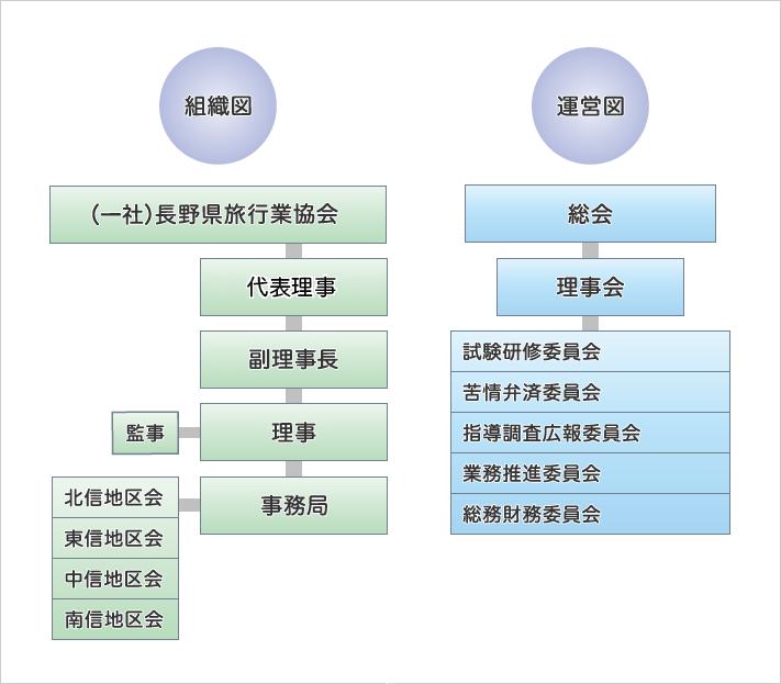 組織図2修正